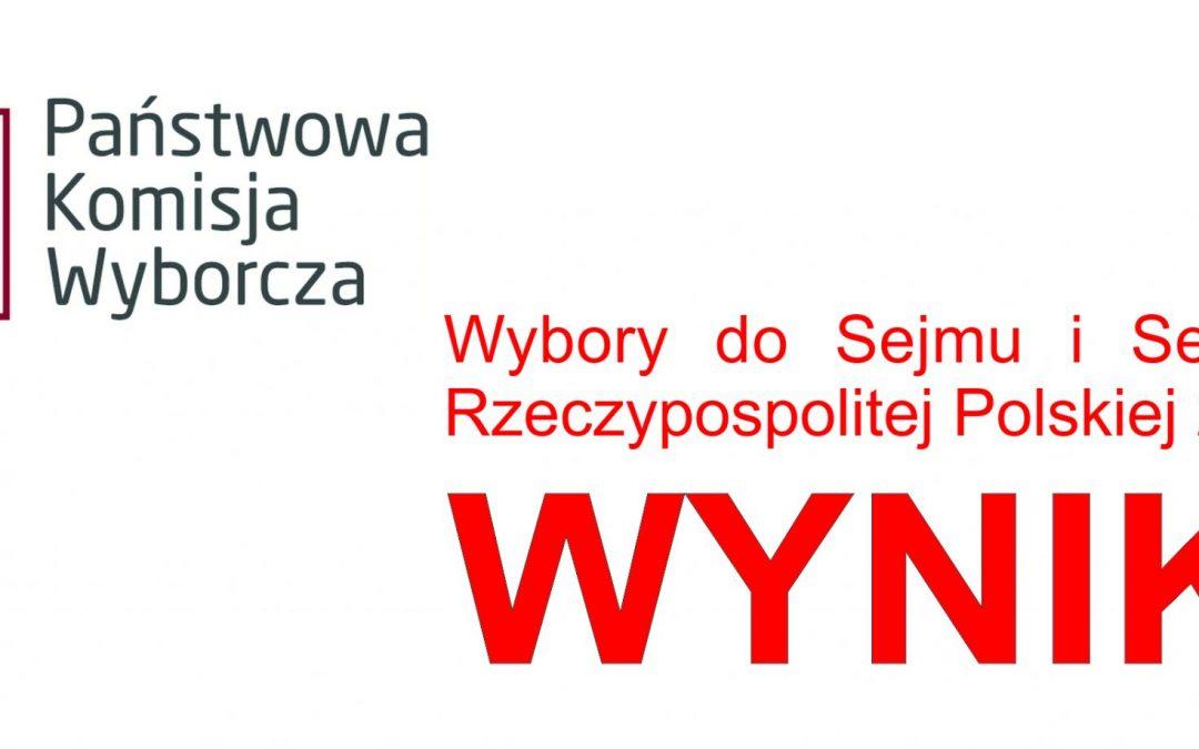 Wyniki wyborów parlamentarnych w powiecie tarnogórskim